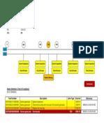 Maintenance Task Analysis