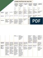 CUADRO+SINÓPTICO+CONSTITUCIONES+DEL+SIGLO+XIX+(3).pdf