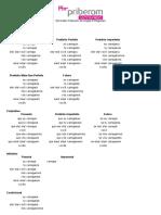 Conjugação do verbo carregar.pdf