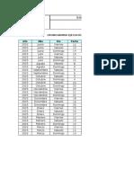 Cronograma de Alumnos Din Autopromin 2015 i Lima