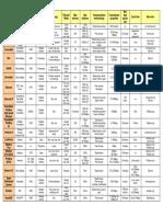 Industrial_Network.pdf