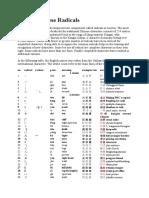 188 Chinese Radicals