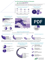 CO HKCS 2015 Youth Marijuana Use Fact Sheet