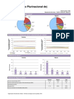Datos Cáncer de Próstata en Bolivia