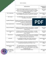 E-Quality Films R&P Schedule