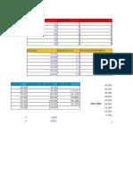 Calculos de Percolacion de Chepo 01-069-2012