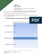 CNBC Fed Survey, Nov 1, 2016