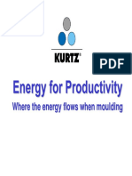 energy for productivity