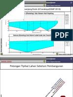 20100613-4-PP21-26-Integrasi Tata Ruang Tata Air Surabaya