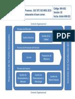 Mapa de Procesos. ISO 9001 2015. Restaurante Le Buen Comer