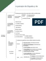 Tema 4. Los paisajes de España.pdf