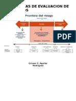 242676921 ISO 31010 Tecnicas Evaluacion Riesgos PDF