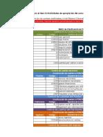 Matriz de Clasificación de Cuentas(1)