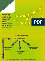 Dimensiones Del Conocimiento