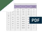 Punto-2.2-tabla