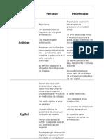 Cuadro Comparativo Analogo y Manual