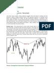 Chart Patterns Tutorial
