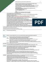 Pricipali leggi citate in Diritto Amministrativo.pdf
