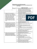 03. KI - KD Instrumentasi Dan Pengontrolan Pembangkitan