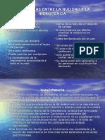 diferenciasentrelanulidadylainexistencia-110117195747-phpapp02