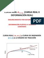 CURVA+REAL