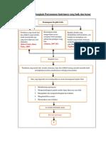 contoh Langkah penyusunan instrumen.pdf