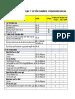 Checklist Ho So Can Chuan Bi de Ky Ket HDMB