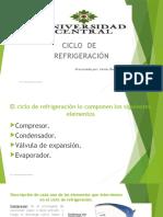 Refrigeración - Presentación.pptx