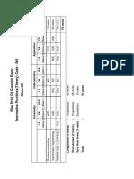 12 Informatics Practices Sample Papers 2010 1