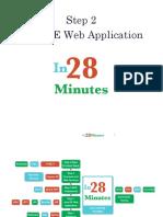 Java JEE Web Applicaiton In28Minutes