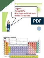 ikatan kimia (6-7).pdf