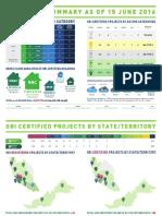 06 Executive Summary Infographic 15 June 2016