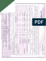 Scanned Mark Sheets.pdf
