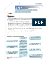 Modul Bimbel Kimia SMA Kurikulum 2013