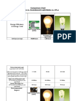 Comparison Chart LED CFL IL.doc