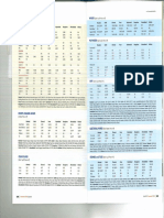 Building Material Prices Apr 2015.pdf