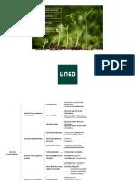 Resumen Diversidad Vegetal