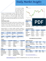 Premium Equity-daily 02 Nov