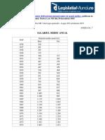 Salariu Mediu Anual Anexa 7 Legea Pensiilor 263 Actualizata 2015