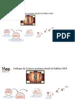 Política de Género MEP.pdf