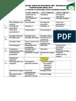 Planificacion Anual 2016 Psicologia