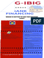 Pag-ibig Versus Bank Housing Loan
