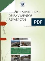 Parte 2_Diseño de Pavimentos Asfálticos_1
