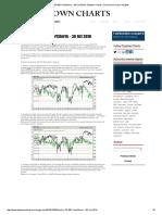 Weekly S&P 500 ChartStorm -  Macro Insights