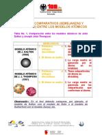 cuadro-comparativo-modelos-atc3b3micos1.docx