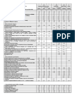 List a Documento So Ax