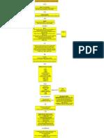 Mapa lectura herramientas