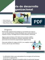 Escuela de Desarrollo Organizacional