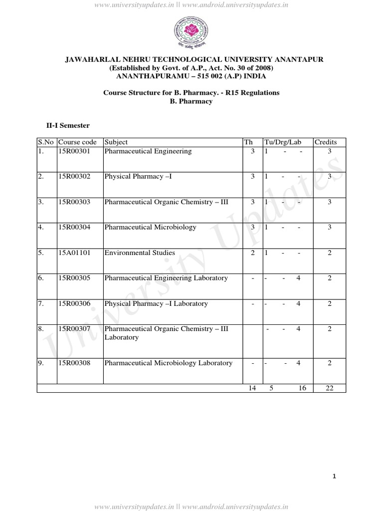Barmacy 2 1 r15 syllabus microorganism pollution fandeluxe Image collections