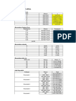 Excel Alinyemen  Horizontal & Vertikal
